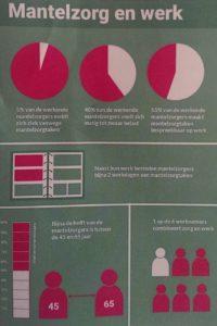 infographic-voor-mantelzorgers